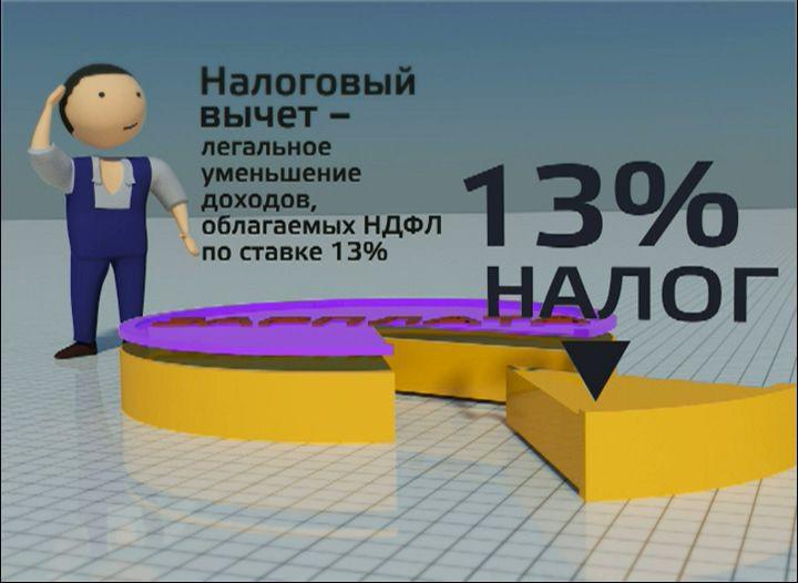 Что такое НДФЛ или что такое 13%?